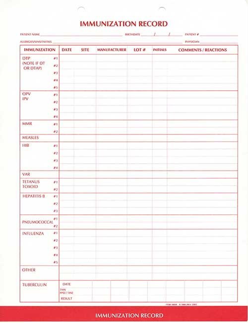 Clinical Data Forms, Clinical Data Forms - Medical Forms